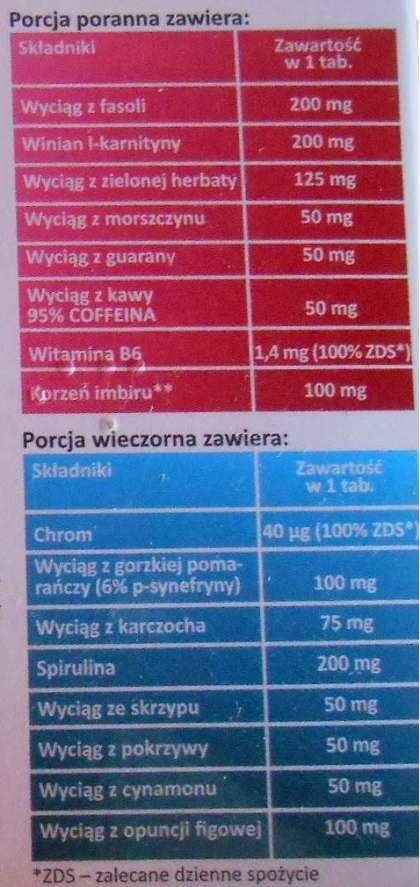 skład tabletek 2 be slim